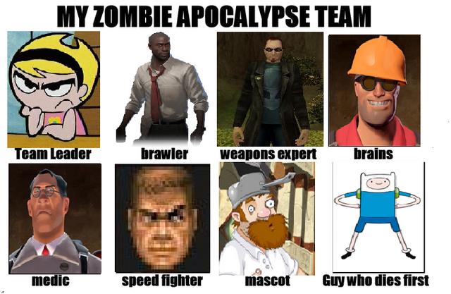 File:IMCR8Z's Zombie Apocalypse Team.png