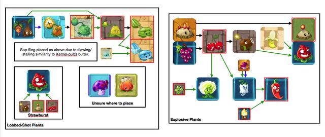 File:Plantcestry2.png