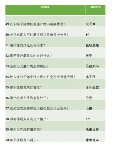 File:New Year Riddles PVZ2 (5).png