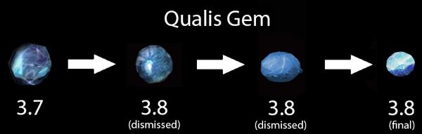 Qualis Gems