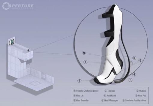 File:Portal 2 long fall boots.jpg