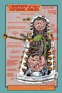 Imperial Dalek Anatomy