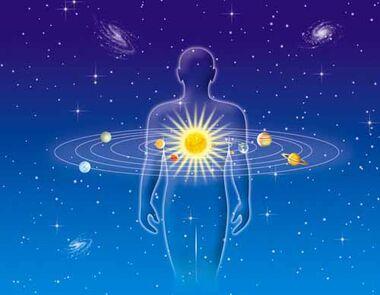 Man-astrology