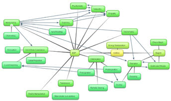New-Mind-Map 2jaucc42