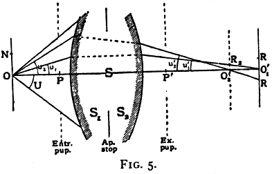 ABERR1