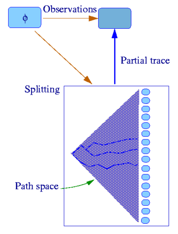 File:Path-integral-mwi.png