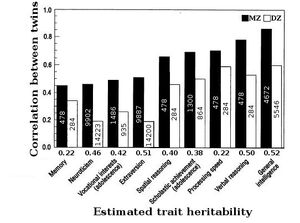 Heritability-from-twin-correlations1