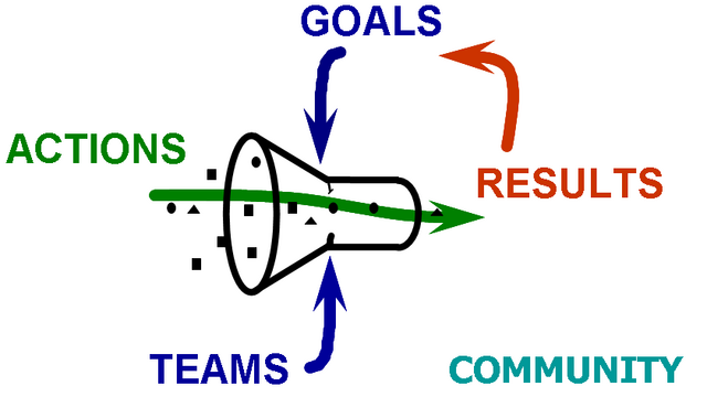 File:InnovationFunnel.png