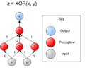 XOR perceptron net.png