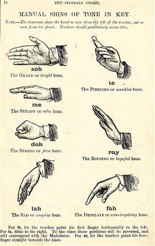 File:Curwen Hand Signs MT.jpg