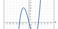 Function (mathematics)