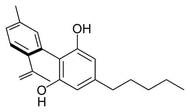 File:Cannabinodiol.png