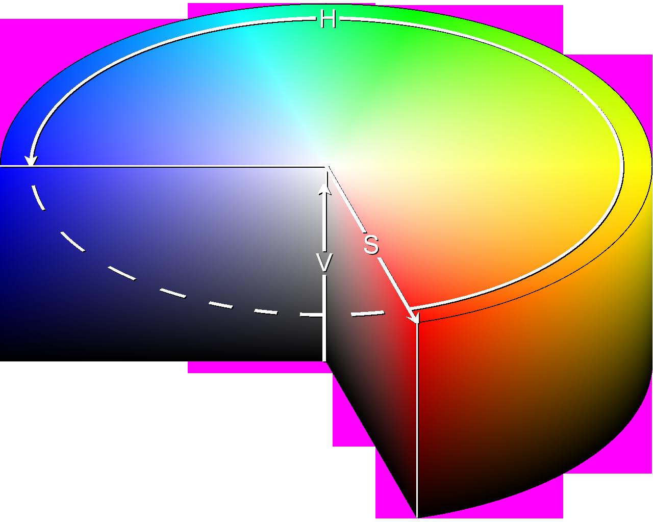 Online yuv color picker - Hsv Cylinder