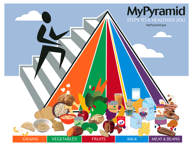 File:MyPyramid1.png
