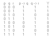 Hierarchical Sequence