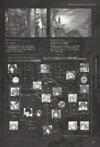 File:World Guide 4.jpg