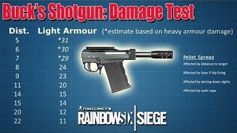 Buck's Shotgun- Damage Test - Rainbow Six - Siege