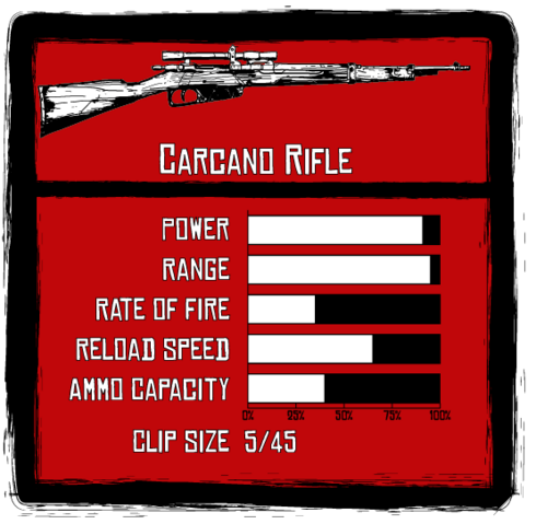 File:Carcano-Rifle Stats.png