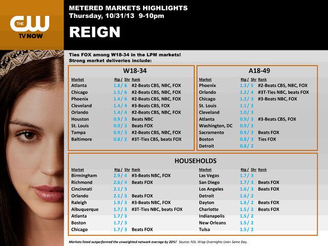 File:MMH-Reign-103113.jpg