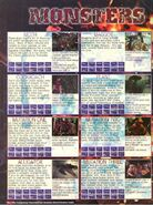 Versus Books Perfect Guide - Resident Evil 2 page 10
