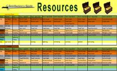 Resource Thumb
