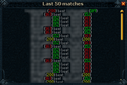 Duel results