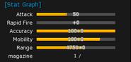 LightningBomberMk2 Stats