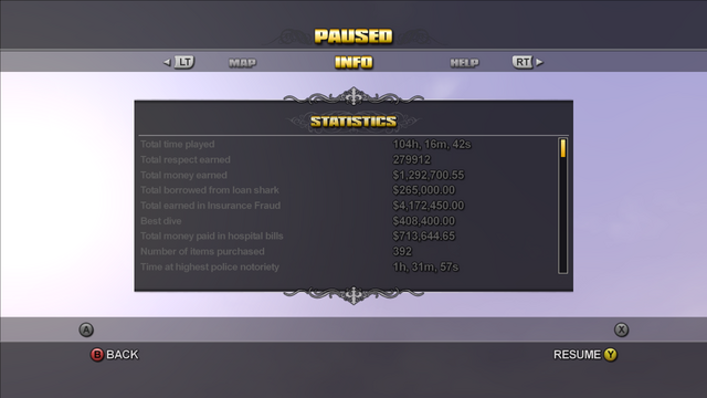 File:Saints Row Statistics page 1 - from Total Time played.png