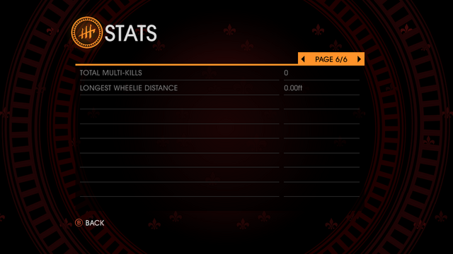 File:Gat out of Hell stats - page 6 of 6 total.png