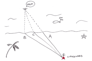Problems-Feynman-lifeguard-01-goog.png