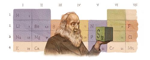 File:Dmitri-mendeleevs-182nd-birthday.jpg