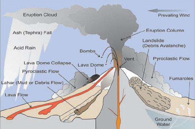 File:Volcano Theory.jpg