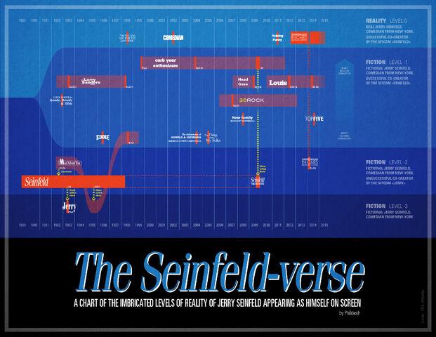 File:Seinfeld-verse.jpg