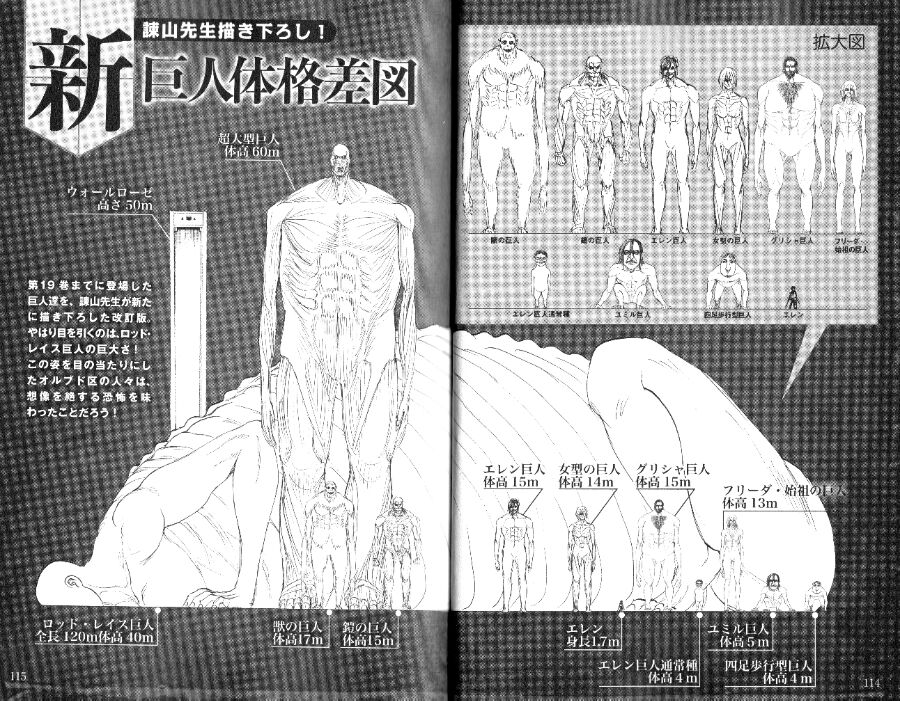 Image - Titan Shifters size comparison from Attack on ...