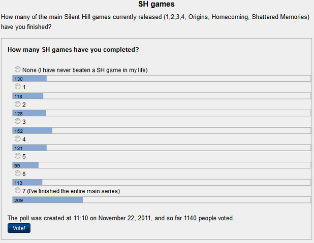 File:Gamespoll.png