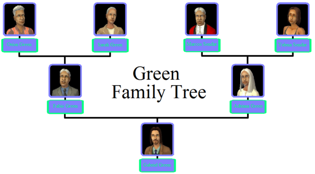 File:Green Family Tree.png