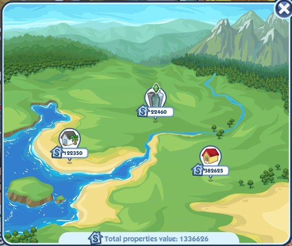 Sims Online Spelen