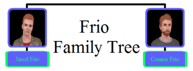 Frio Family Tree