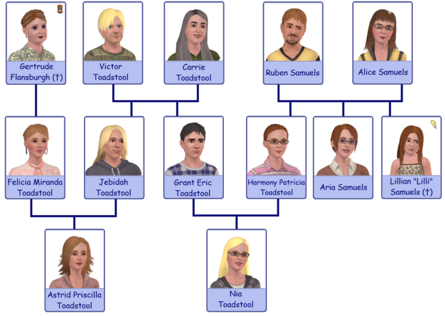 File:Toadstool Family Tree v1.png