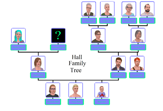 File:Hall formal family tree.png