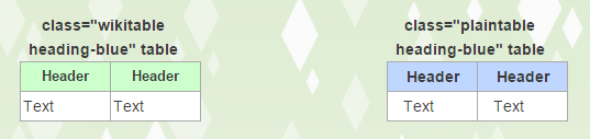 Wikitable green header