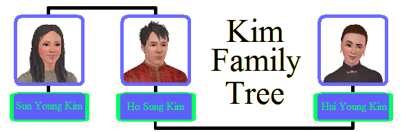 File:Kim Family Tree (Shang Simla).png