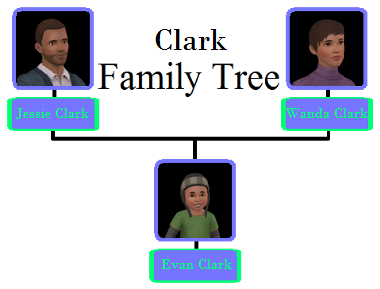 File:Clark FT.png