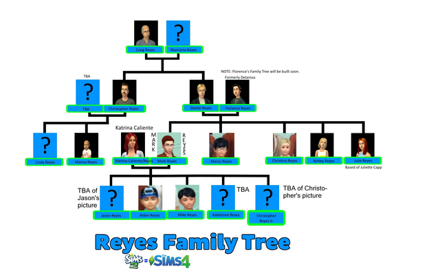 File:Reyes Family Tree PNG 2.2.png