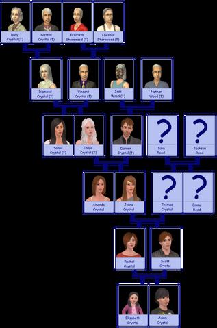 File:Crystal Original Family Tree v1.png
