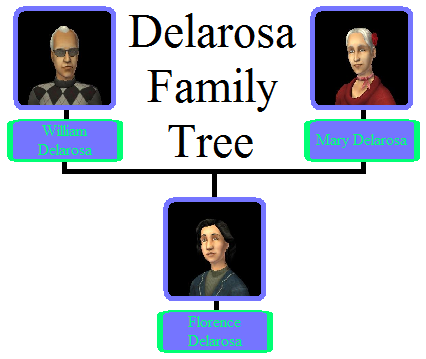 File:Delarosa Family Tree.png