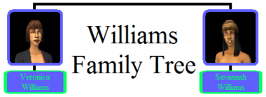 Williams Family Tree