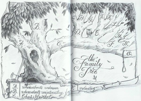 File:Snicket Family Tree.jpg