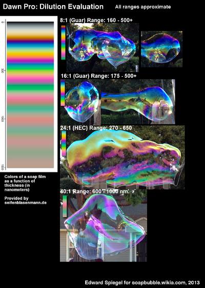 Color Dilution Map Dawn Pro 20130907