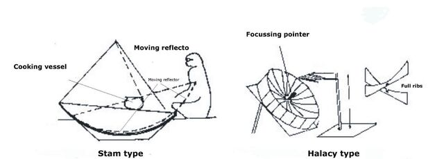 File:Solar cooker designs hemispherical.jpg